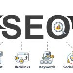 10 Reasons Why You Need SEO Services For Your Business