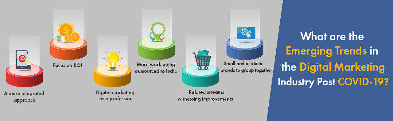 upcoming-trends-in-the-digital-marketing-industry